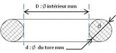 JOINT TORIQUE 0,60X0,50 EPDM70